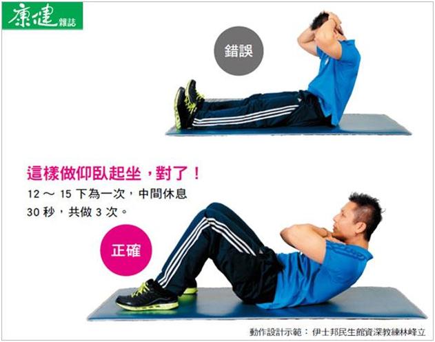 腹肌锻炼的基本方法: 1,仰卧起坐: 动作一:平卧垫上,两膝弯屈,抬起小